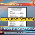 La Fiscalía reveló que existe un enriquecimiento injustificado de 2,097,377.93 por parte de Alejandro Moncada Luna. http://t.co/mW6Fz23qim