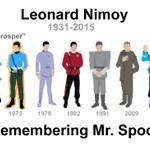 "???????????? RT @LATimesGraphics: ""Live long and prosper"" #RIPLeonardNimoy http://t.co/PNeSf3Gnzp http://t.co/qjAZpPC1Db"