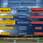 #SWAW: Do you know the difference between a watch and a warning? Here is a reminder. #kswx http://t.co/2AgjHVvFVO @NWSWichita