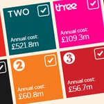 This is fun and you should try it - how would you fund the BBC? Free to read: http://t.co/M3Ibr3lxqZ http://t.co/cXqEC6bNb3