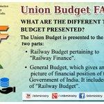 Union Budget FAQs: Types of budget presented #बजट2015 #Budget2015  #SabkaBudget http://t.co/wZEkAlIDk2