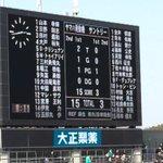 前半終了!15-3でヤマハ発動機ジュビロがリード!!!後半もゴーゴージュビロ! #iwata #磐田 http://t.co/fWLfiIjNyP