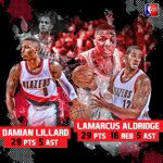 The @Trailblazers dynamic duo led the way in a key win over the Thunder. http://t.co/CWokAOlvOl