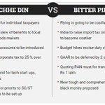 #SuperBudget Acche Din vs Bitter Pills http://t.co/kGaD8G6ZkO