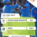 There it is! India waste no time getting over the line after Tea, winning by 9 wkts. http://t.co/eOMYrwUVsa #INDvUAE http://t.co/CFc3tHxATO