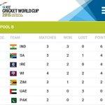 #IND on top! #CWC15 #INDvUAE #HumHaiIndians http://t.co/QkvozLlUtE