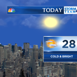 Looking Good #nyc! Blue skies with a cold feel today: http://t.co/3M4gk3R9uv