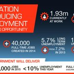 Job creation and creating employment #LP15 #Opportunity2016 http://t.co/oMmV5TXvez
