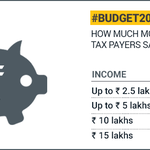 #BudgetwithNDTV: how much more individual tax payers save http://t.co/r9mfudnrzT http://t.co/ghIIoj5Grh