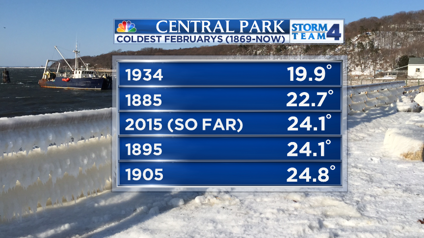 The last time February was this cold in #NYC, your GREAT grandparents were complaining about it! http://t.co/JeFTQg7riP