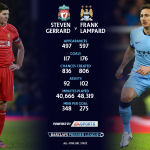 Two #BPL greats could face off for the final time in #LIVMCI. Whos most influential? Vote at http://t.co/5vCtFIqf09 http://t.co/L8VVHUnq0C