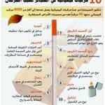 10 مركبات كيميائية في السجائر تسبب السرطان. #السعودية #صحة http://t.co/BubgwXRynK