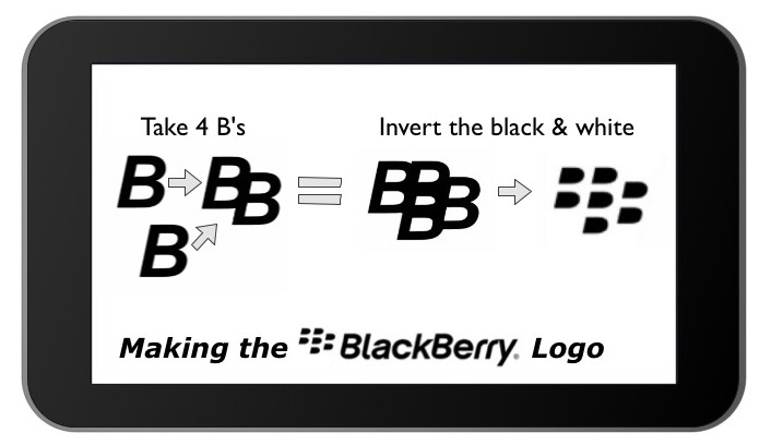 Pretty cool concept on how the @BlackBerry logo was created... via: @USImprints http://t.co/qVC6hZYnWZ
