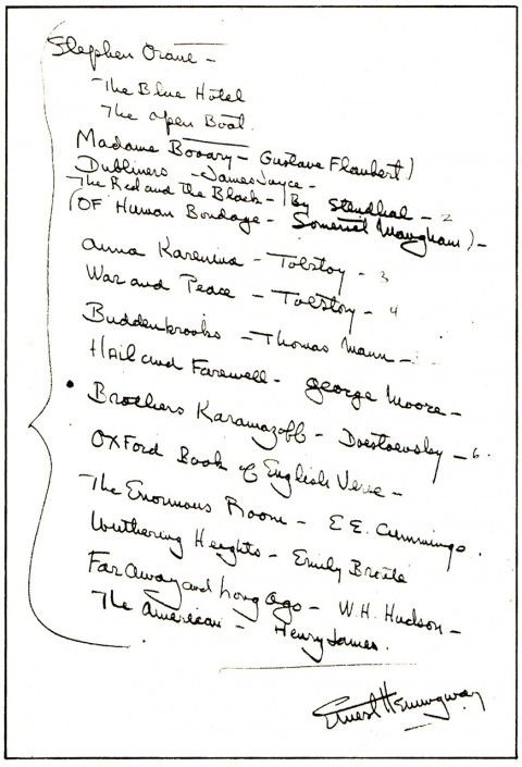 RT @acehotel: Hemingway's reading list for young writers http://t.co/HAfdM2Mpvg