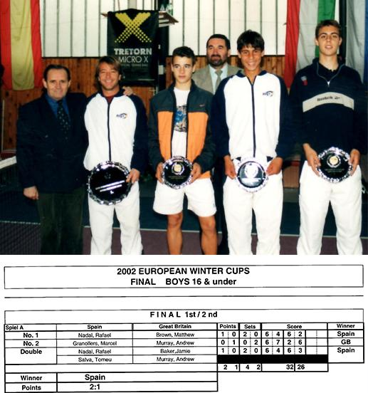 Ahead of the #wintercups finals, our #TBT is from 2002, when @RafaelNadal & @andy_murray faced off for a 2nd time... http://t.co/zHGkzIWORB
