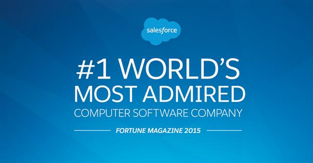 Wow! Salesforce made Fortune World's Most Admired Companies list. #1 in software category. http://t.co/YqyaXI2U16 http://t.co/zD6fQBqRiu