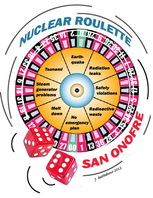 Hello World! San Onofre, Disneyland and CA are to be Nuked??! What would Mickey and Minnie do?!