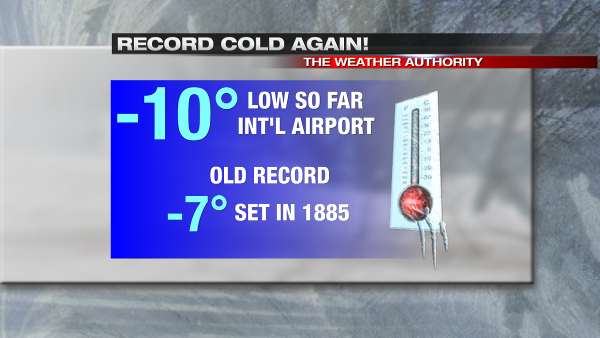 A 130 year record has been broken in #Cincinnati this morning. It's also the coldest here in over a decade. #cincywx http://t.co/7ug2JjQEWx