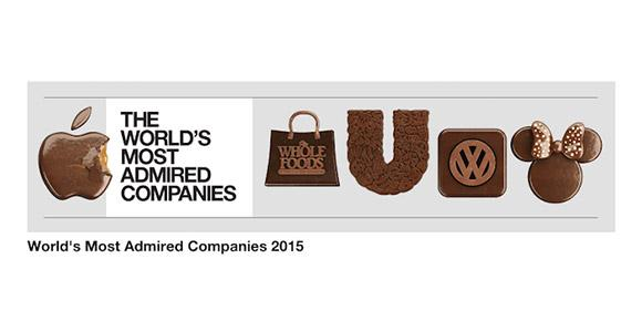 We are honored to rank among @FortuneMagazine's World's #MostAdmired Companies http://t.co/mowJ2n1W4v http://t.co/llwMQn4gmF
