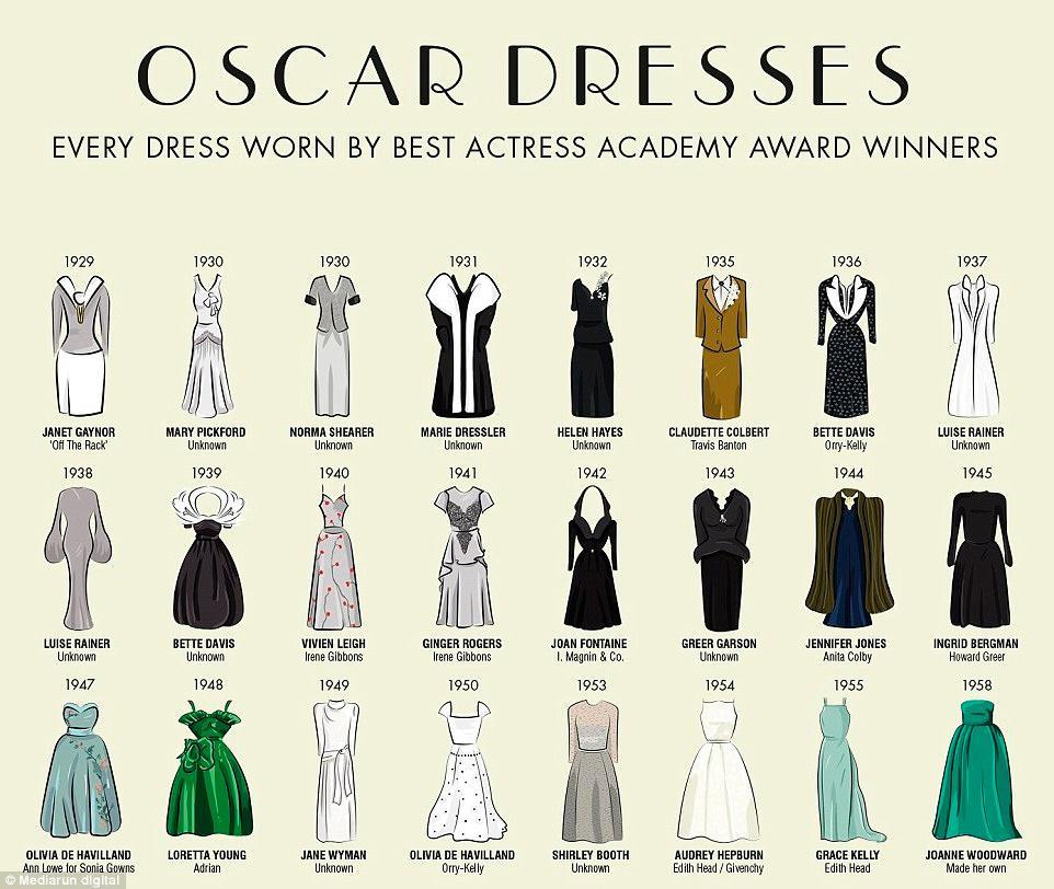 Ansiosos pelo #OscarnaTNT? Confira vestidos de vencedoras ao longo da história da premiação: http://t.co/UqkunPnMsn http://t.co/krXs1eWkN5