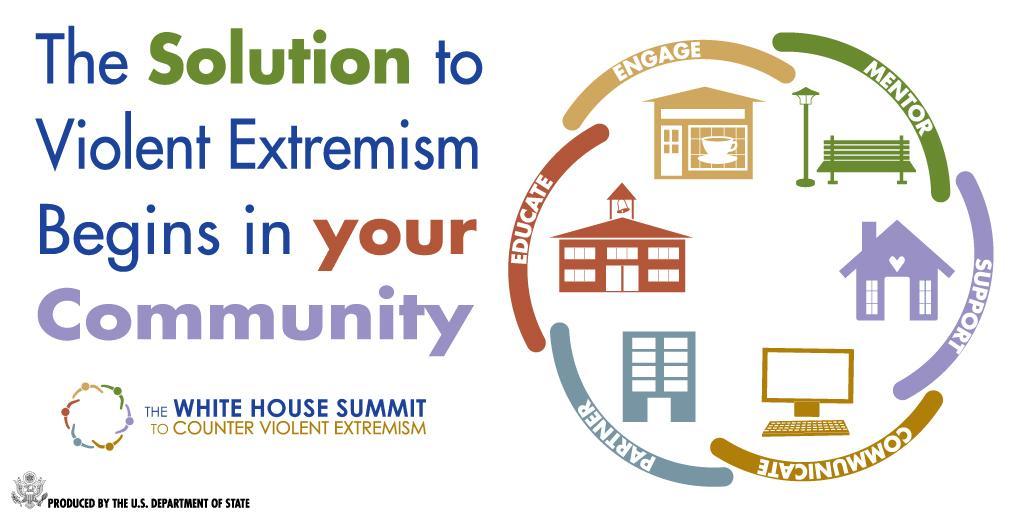 problem solution essay terrorism Terror: a new solution to an old problem the problem of terrorism won't go away.