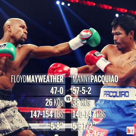 Can't wait to see @FloydMayweather and @MannyPacquiao fight on May 2! #MayweatherPacquiao http://t.co/RzJJu0ODJe