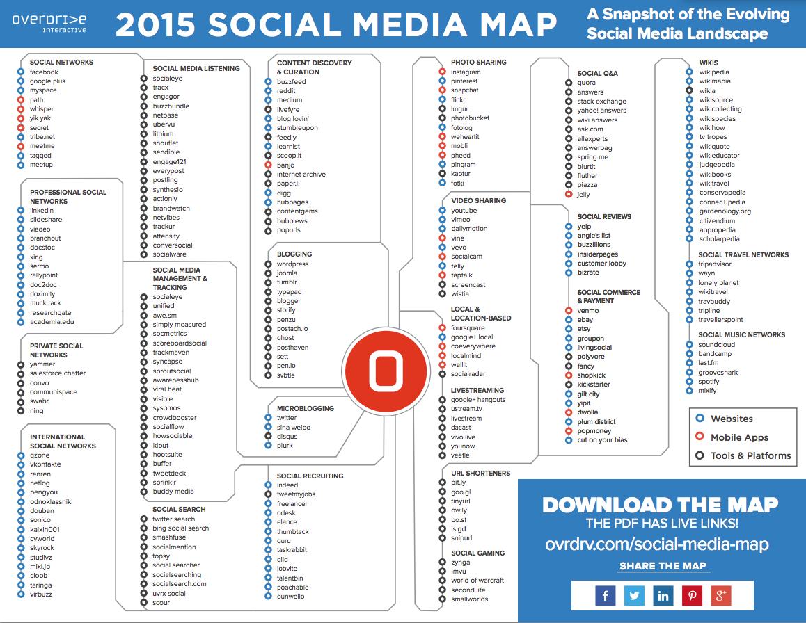 #Social Media Karte 2015: 23 Kategorien & über 250 Links! MUST HAVE  ;-) http://t.co/zG6zAVZDjF - http://t.co/sGpsxQiclm