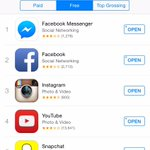 RT @mgsiegler: Facebook seems to be doing okay in mobile these days. http://t.co/10kO1w8r67