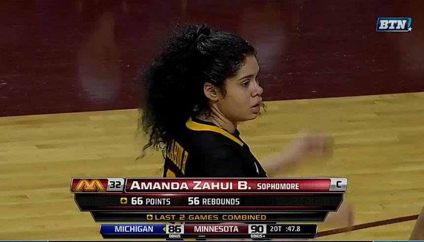 """""""@BigTenNetwork: There are no words. What a week for @GophersWBB's Amanda Zahui B. http://t.co/fS2KWiWBWQ"""" @AmandaZahui ✊ props youngin"""
