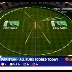 #Pak All runs scored after 12.2 overs. brilliant, #Pak will make record of slowest innings today for sure. #PakvsZim http://t.co/4xtO5tTSot