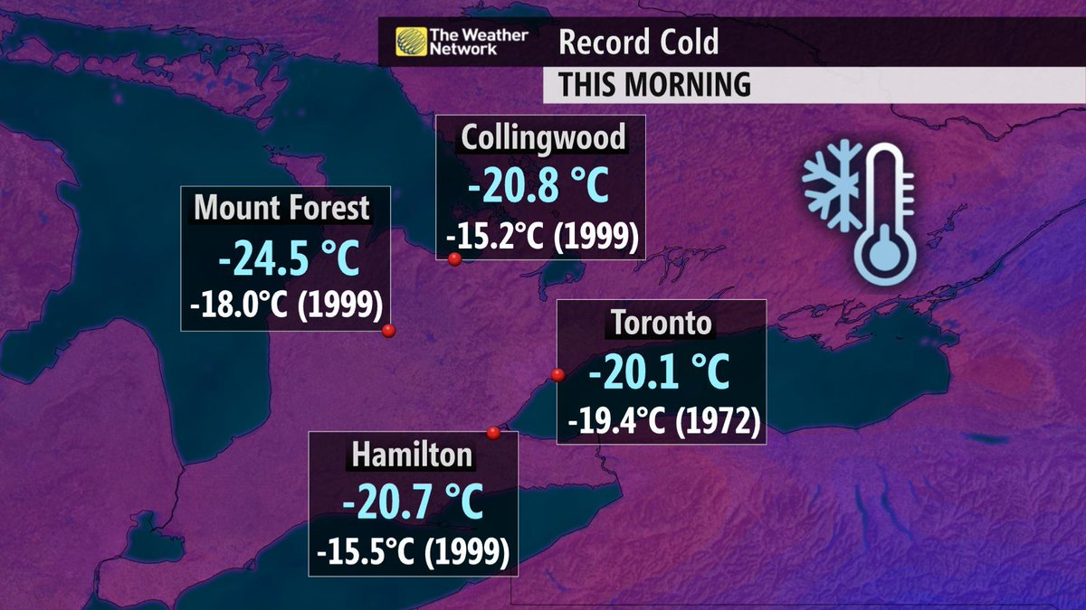 Nicole Karkic (@NicoleKarkic): Haven't left the house yet in southern Ontario?  Bundle up!  Record breaking lows to start the day.  #yyz #yhm http://t.co/jLVlbq53bJ