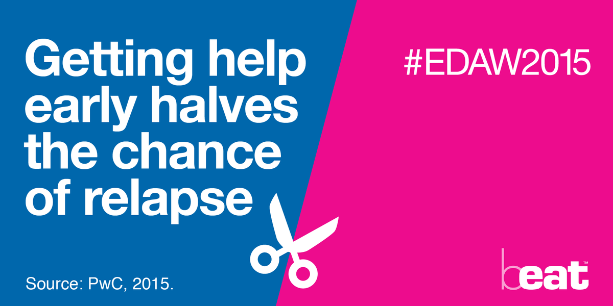 Our #EDAW2015 report strengthens the case for early intervention. Pls RT to show your support for our campaign http://t.co/WJfv1ZhbOw