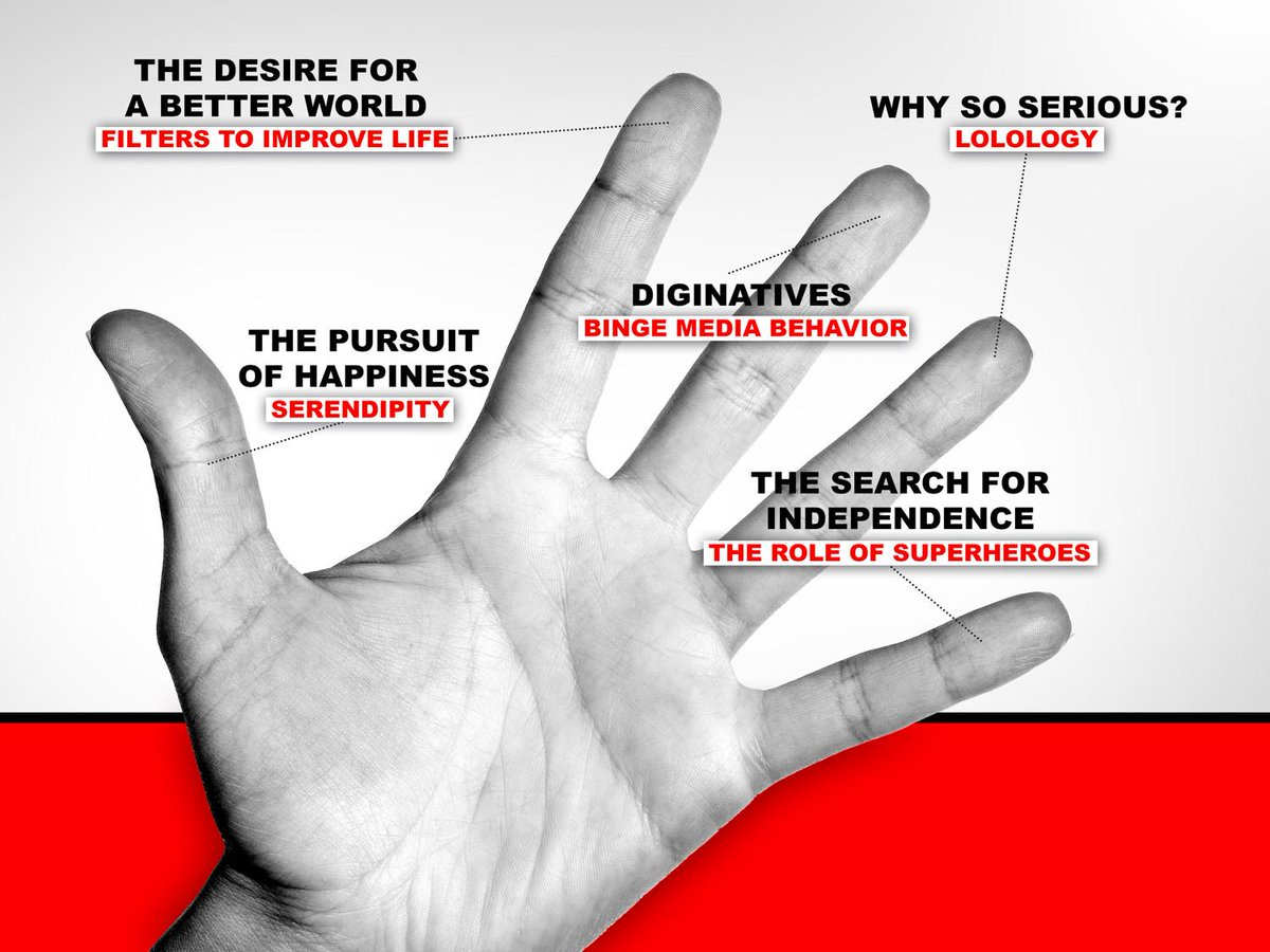 5 key #genZ characteristics http://t.co/8XvEQGFzrl #coolbrands #generations #NextGen http://t.co/o9IV75OsFR