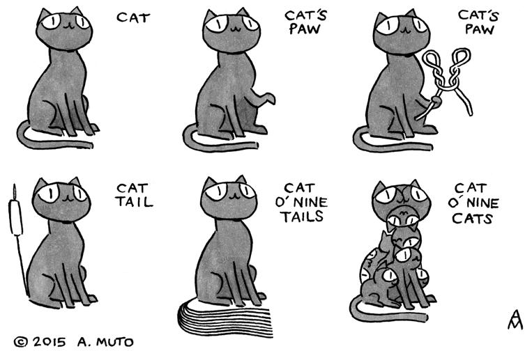 comic: types of cat http://t.co/qOleXKdjq8