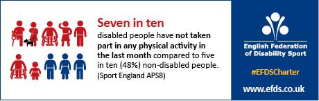 Seven in ten disabled people have not taken part in any activity in the last month. #EFDSCharter calls for change. http://t.co/22z6i5bp3P