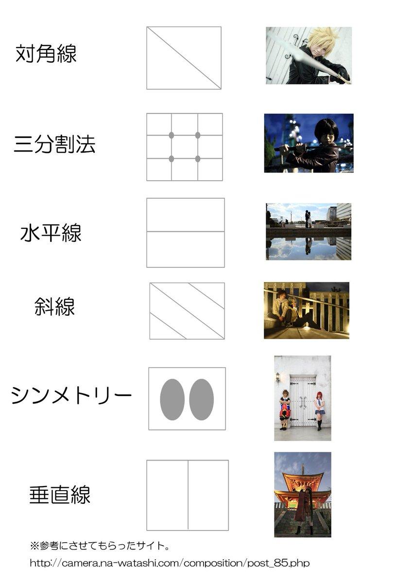 構図を考える時になんとなくなイメージより色んな構図のパターンを知っておくと現場でもそれほど困らないのかもとかイメージを共有しやすいのかななんて思ったり思わなかったり。少しでも参考になれば。http://t.co/AxhaquzVYt http://t.co/OWnUIxeoP7