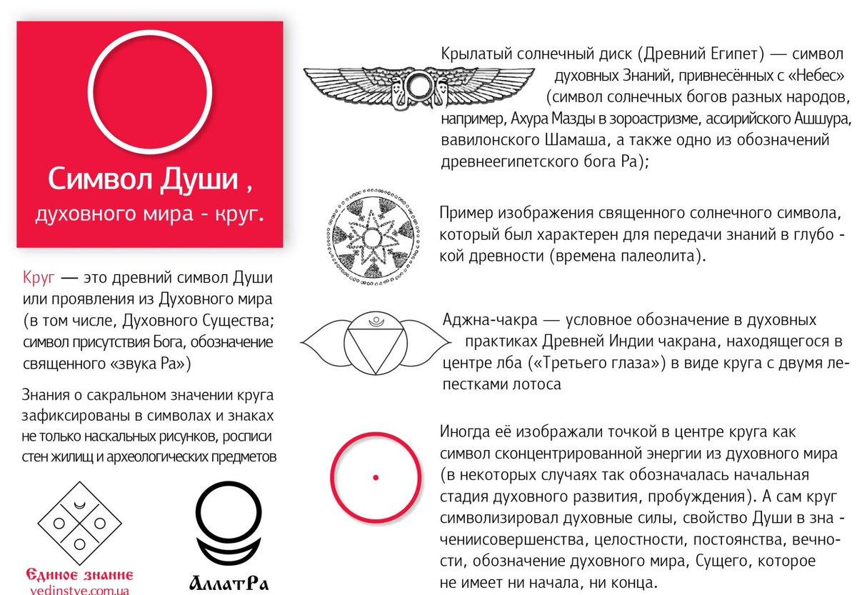 Рисунки кругами что означают