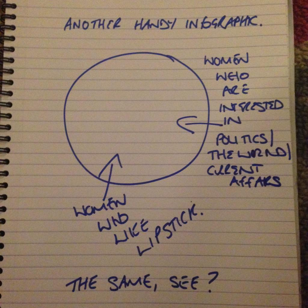 @salihughes I have made another handy infographic for asshats. http://t.co/58D2KAAVFs