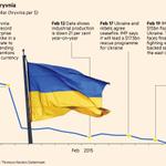 Conflict clouds Ukraine's debt distress http://t.co/e7qpfbUf2s http://t.co/StQmAYpxtn