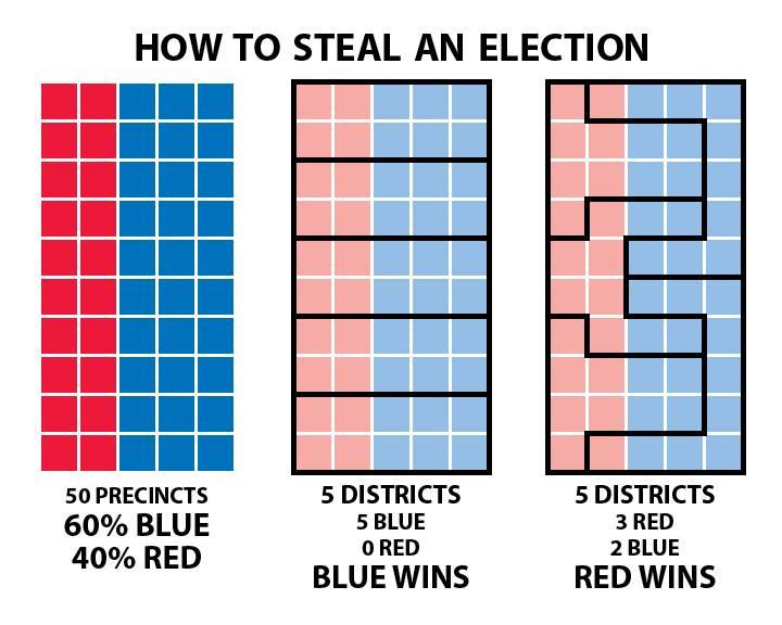How to steal an election http://t.co/6Garq1q8gd