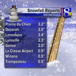 """Snow reports from Wednesday. Only 1/2""""-1"""" in La Crosse area. 1""""-3"""" south & west. No snow in EAU. #wiwx #mnwx #iawx http://t.co/axzxkBhJGz"""