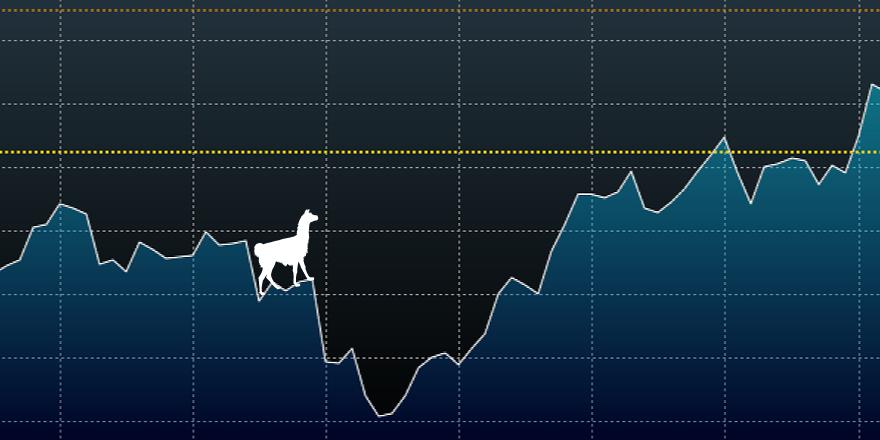 Bull, bear or llama market? #llamadrama http://t.co/v0lo4nJOFu