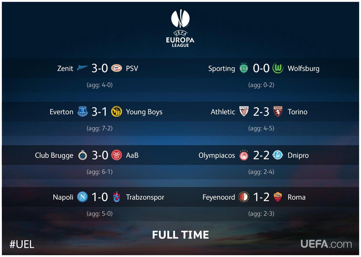 Europa League qualifying draws live