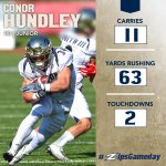 Player of the Half - Conor Hundley! #ZipsGameday http://t.co/1Pqe6t3zKS