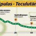 Esta es la altimetría de la segunda fase de la primera Etapa de la #VueltaAGuatemala http://t.co/QToNggud3S