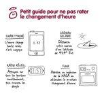RT @julienfabro: Guide pratique pour changer dheure ce soir :) v/@innocent_Fr http://t.co/g0dbYlpUgd