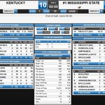 Heres your #MSSTvsUK halftime box score: http://t.co/FxT8Z6DJel