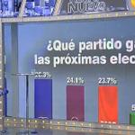 """RT @ahorapodemos: """"Será el momento que podremos acabar con este estercolero en el que se ha convertido este país por el PP"""" #UTNatriles http://t.co/uy5gXC8UV8"""