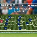 RT @Cruz_Azul_FC: Alineación @Cruz_Azul_FC http://t.co/8Az4HMA58E