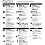 RT @umichhockey: Tonights line chart vs. BU. Game has been pushed back to 7:20 p.m. start due to Boston traffic. #GoBlue http://t.co/mbKu79ktFl